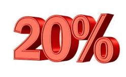 Ai grijă de sănătatea ta!  Redirecționează 20% din impozitul pe profit către Asociația pentru Protecția Consumatorilor din România (APC România)
