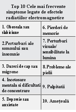Fig. 7 Tabel